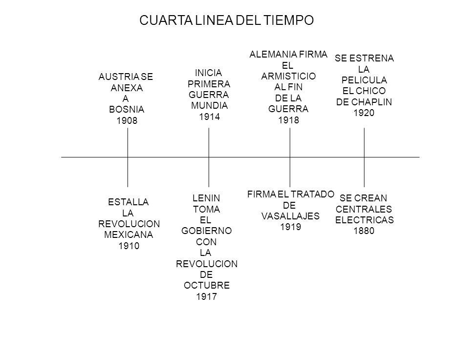 CUARTA LINEA DEL TIEMPO