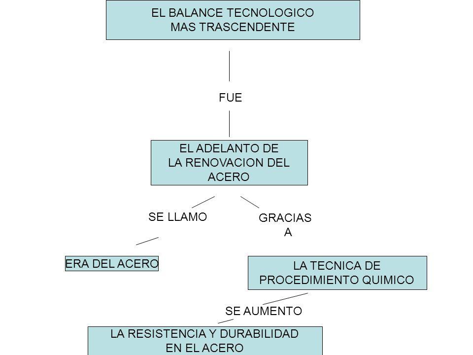 EL BALANCE TECNOLOGICO MAS TRASCENDENTE