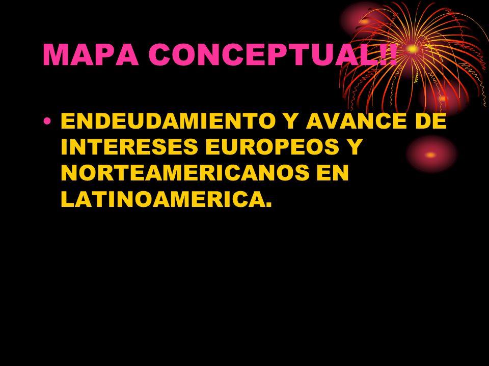 MAPA CONCEPTUAL!! ENDEUDAMIENTO Y AVANCE DE INTERESES EUROPEOS Y NORTEAMERICANOS EN LATINOAMERICA.