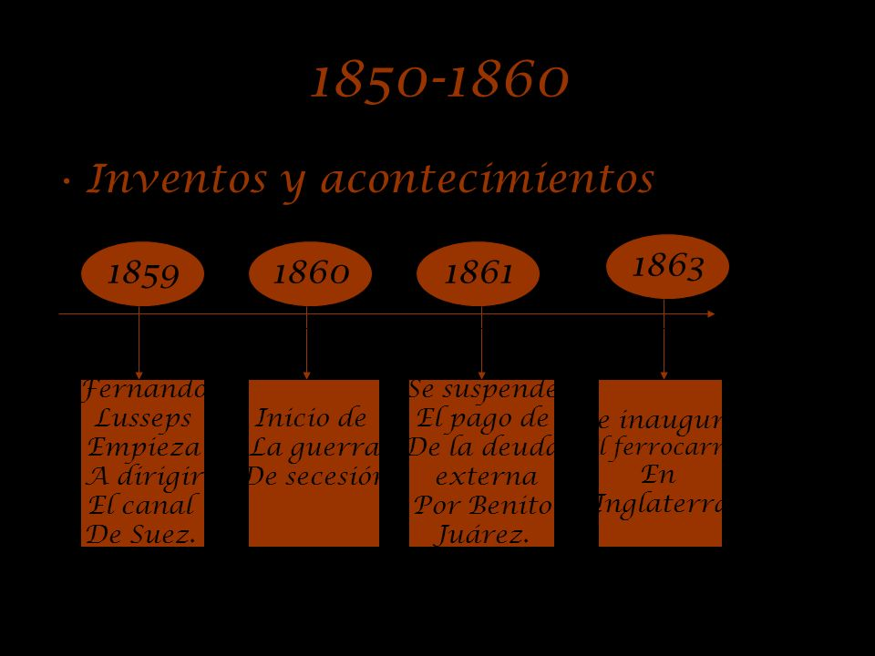 1850-1860 Inventos y acontecimientos 1863 1859 1860 1861 Fernando