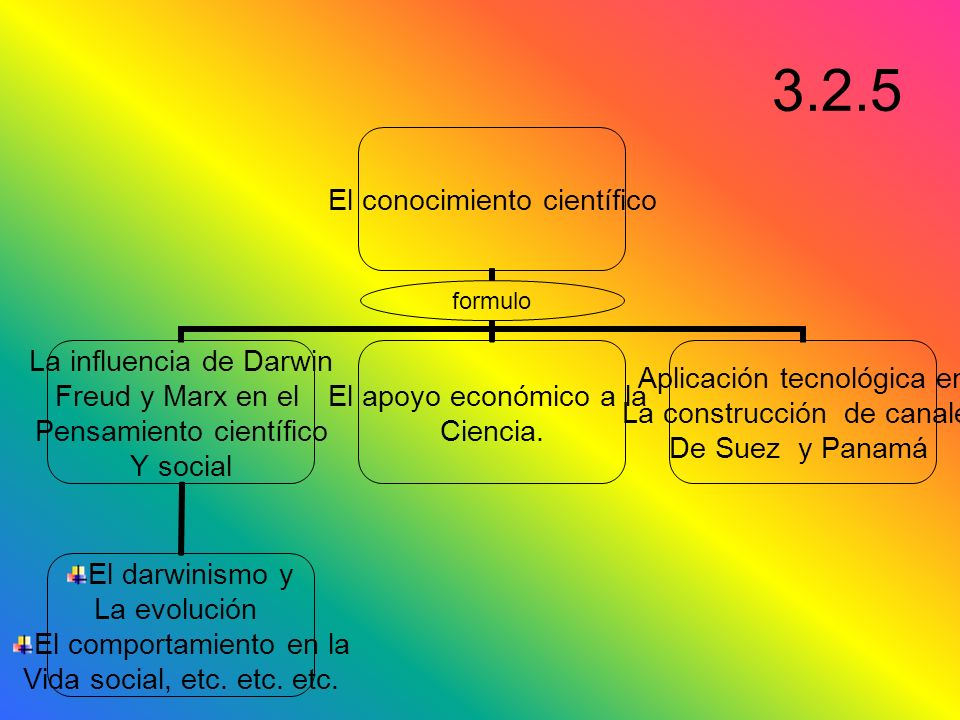3.2.5 formulo