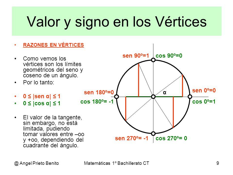 Valor y signo en los Vértices