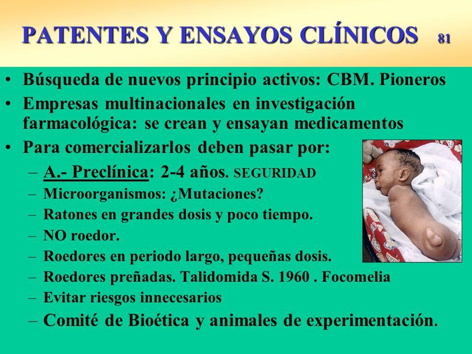 PATENTES Y ENSAYOS CLÍNICOS 81
