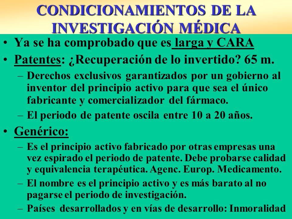 CONDICIONAMIENTOS DE LA INVESTIGACIÓN MÉDICA