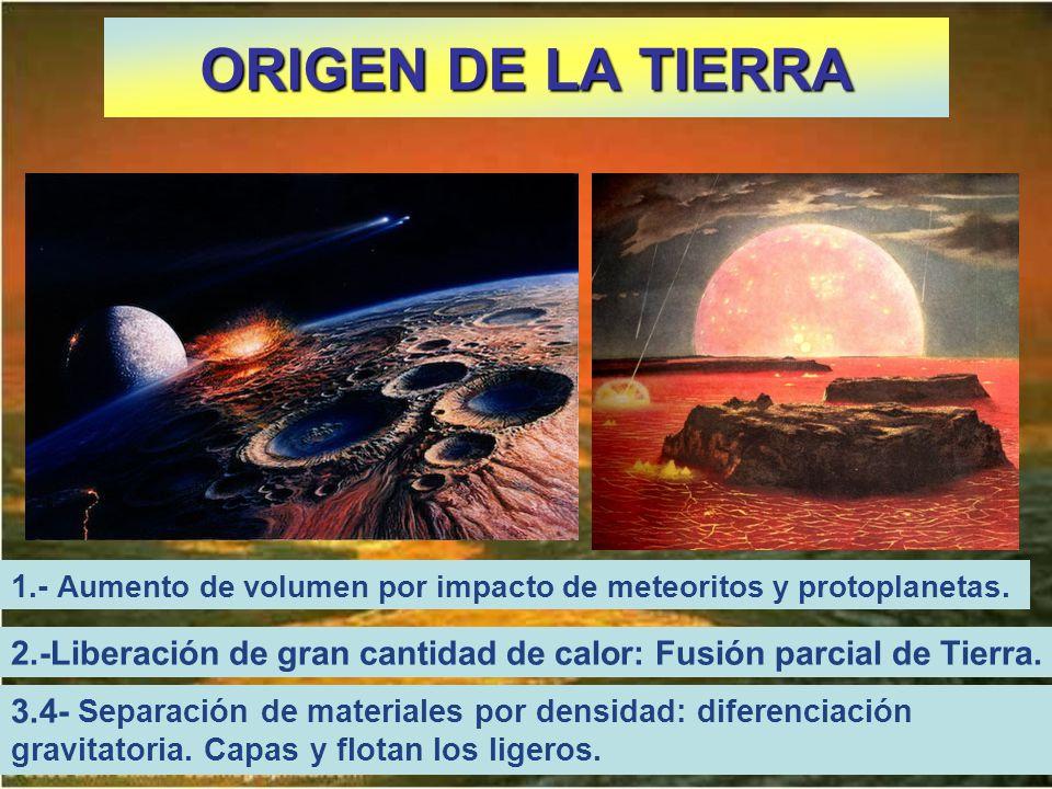 ORIGEN DE LA TIERRA 1.- Aumento de volumen por impacto de meteoritos y protoplanetas.