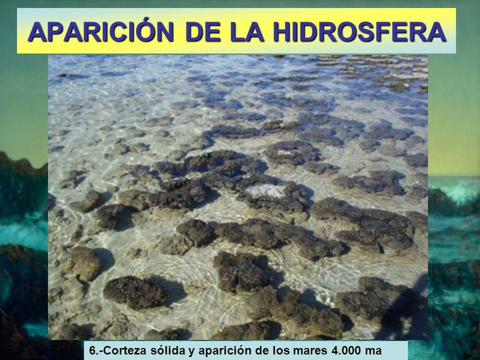 APARICIÓN DE LA HIDROSFERA