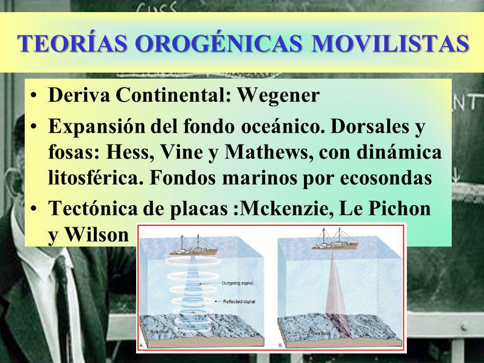 TEORÍAS OROGÉNICAS MOVILISTAS