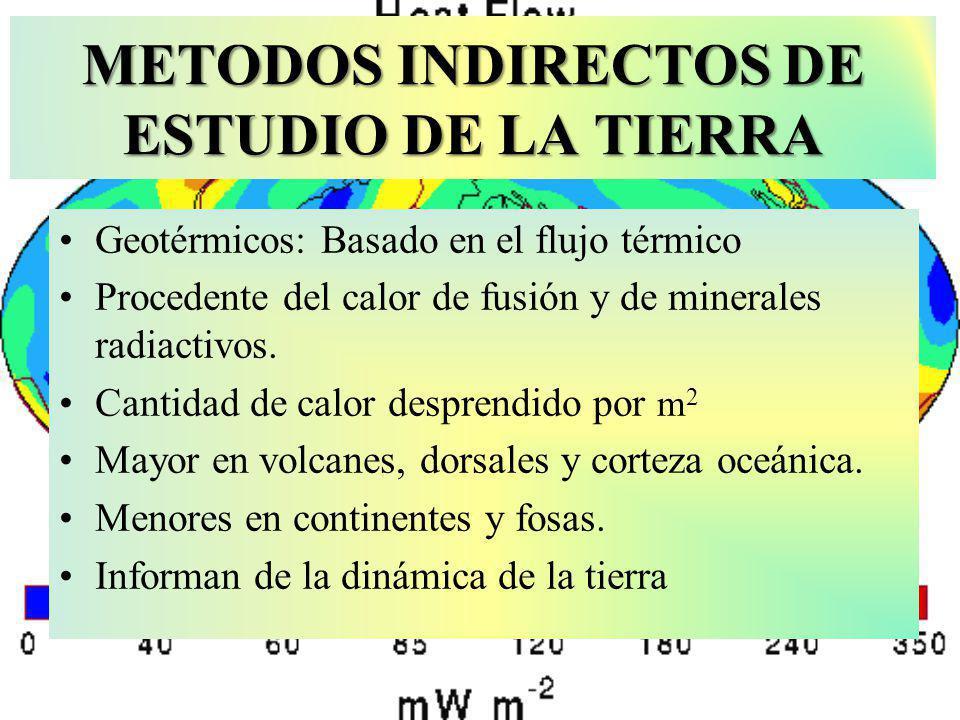 METODOS INDIRECTOS DE ESTUDIO DE LA TIERRA