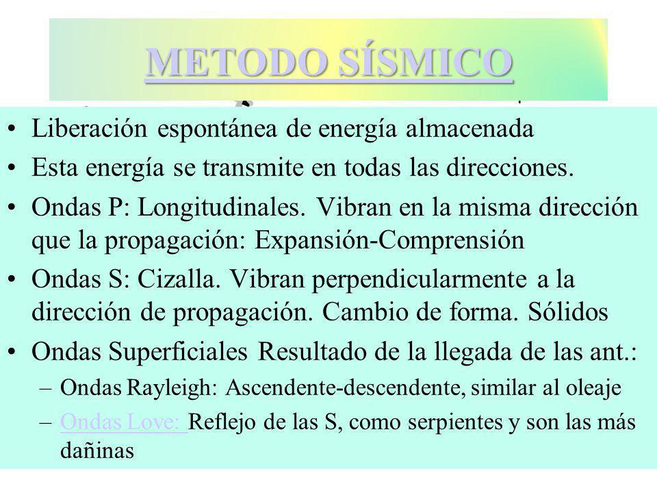 METODO SÍSMICO Liberación espontánea de energía almacenada
