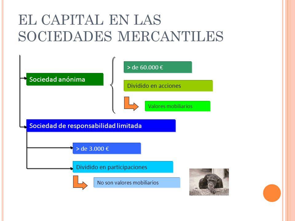 EL CAPITAL EN LAS SOCIEDADES MERCANTILES