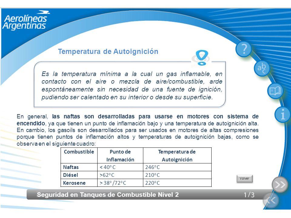 Temperatura de Autoignición