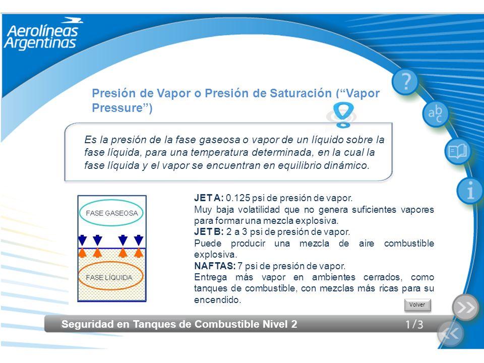Presión de Vapor o Presión de Saturación ( Vapor Pressure )