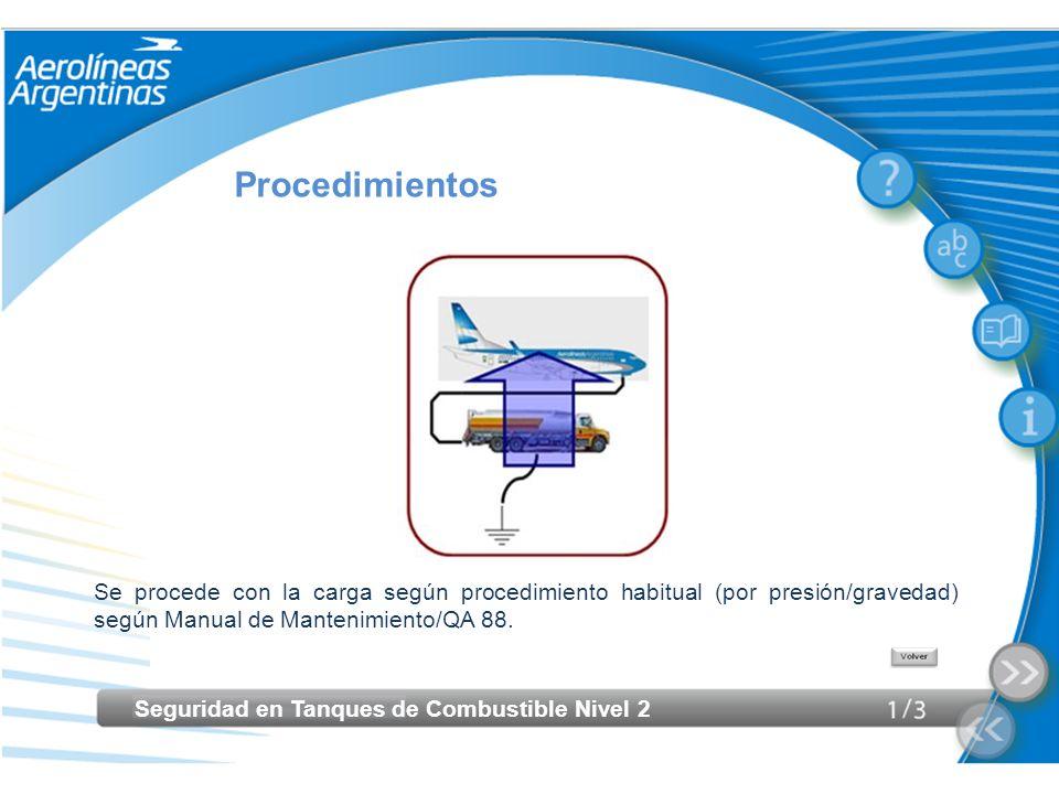 Procedimientos Pantalla 32-C. Texto fijo. El texto se despliega con algún efecto a criterio del DG.