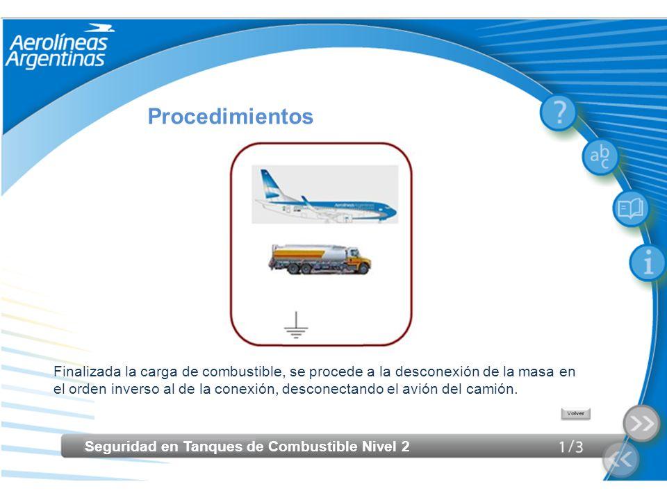 Procedimientos Pantalla 32-D. Texto fijo. El texto se despliega con algún efecto a criterio del DG.