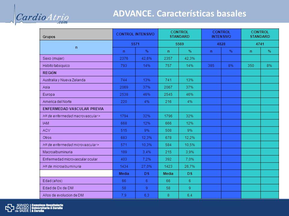 ADVANCE. Características basales