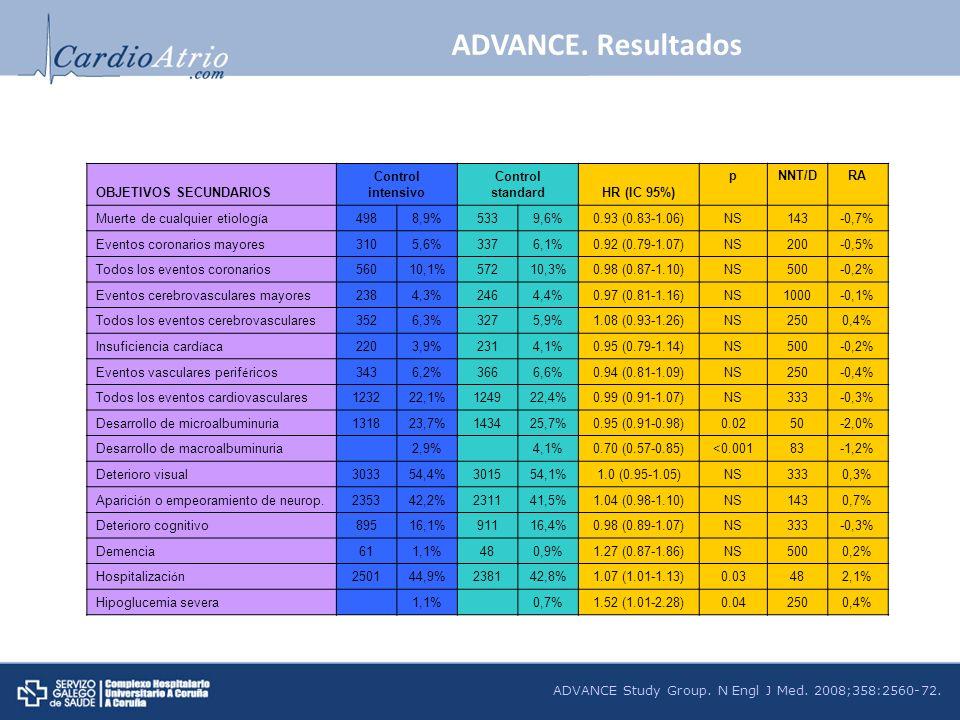 ADVANCE. ResultadosOBJETIVOS SECUNDARIOS. Control intensivo. Control standard. HR (IC 95%) p. NNT/D.