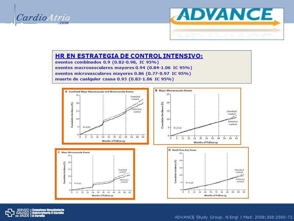 HR EN ESTRATEGIA DE CONTROL INTENSIVO: eventos combinados 0.9 (0.82-0.98, IC 95%)