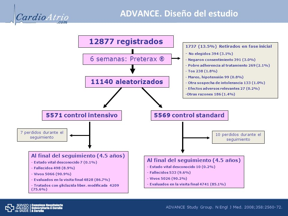 ADVANCE. Diseño del estudio