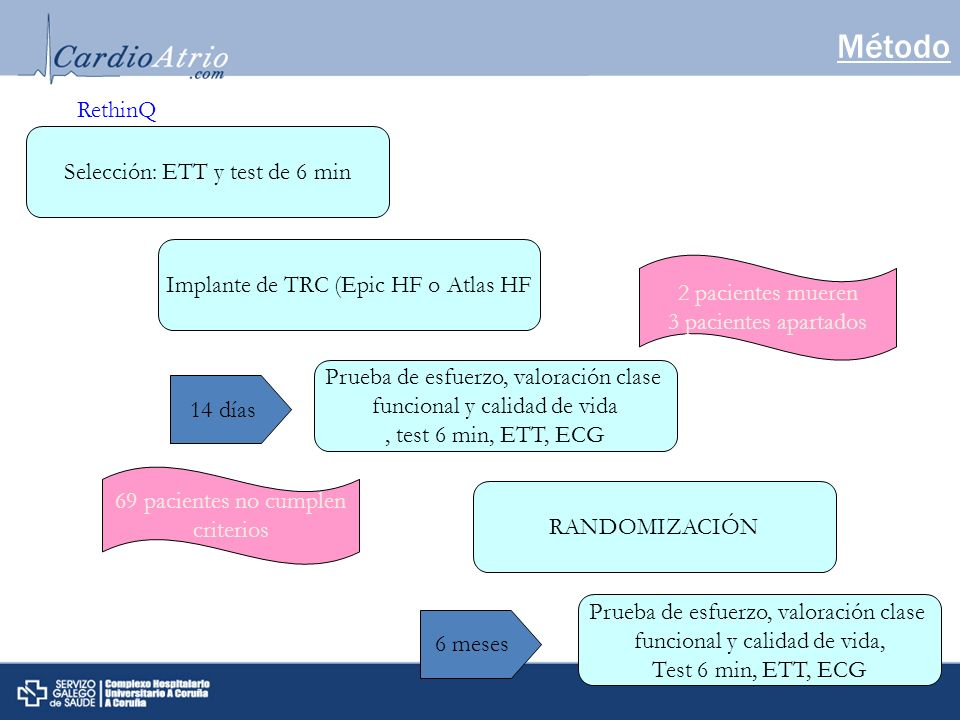 Método Método RethinQ Selección: ETT y test de 6 min