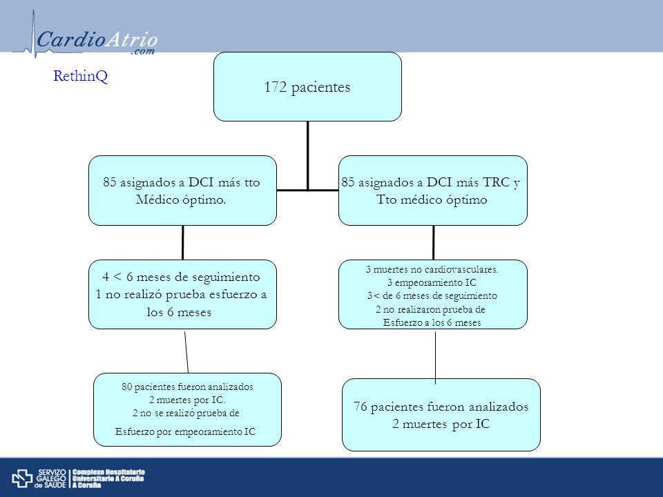 172 pacientes RethinQ 85 asignados a DCI más tto Médico óptimo.