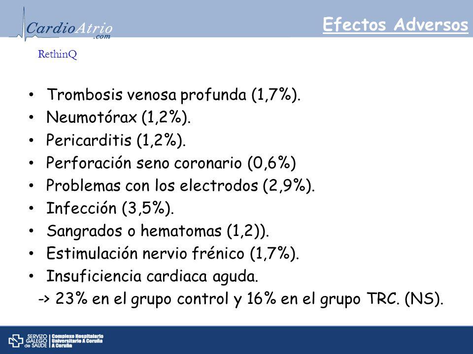 Efectos Adversos Trombosis venosa profunda (1,7%). Neumotórax (1,2%).