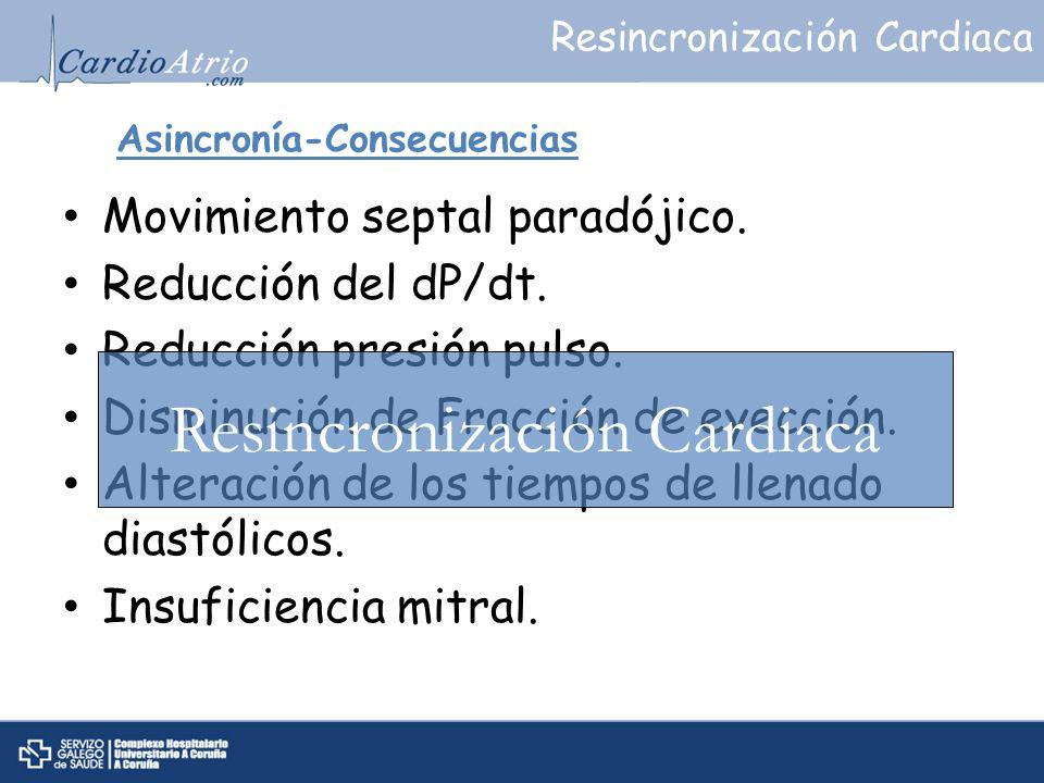Asincronía-Consecuencias