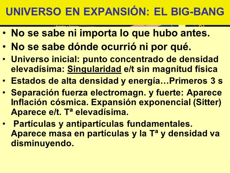 UNIVERSO EN EXPANSIÓN: EL BIG-BANG