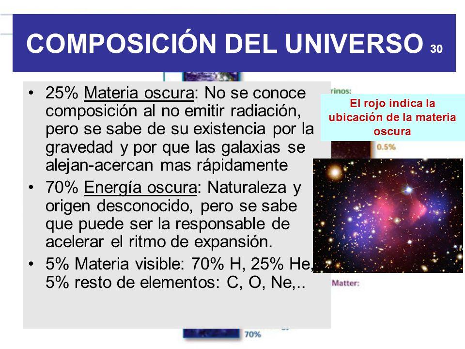 COMPOSICIÓN DEL UNIVERSO 30