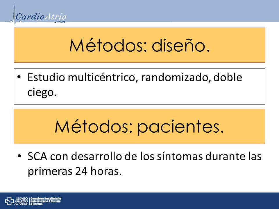 Métodos: diseño. Métodos: pacientes.