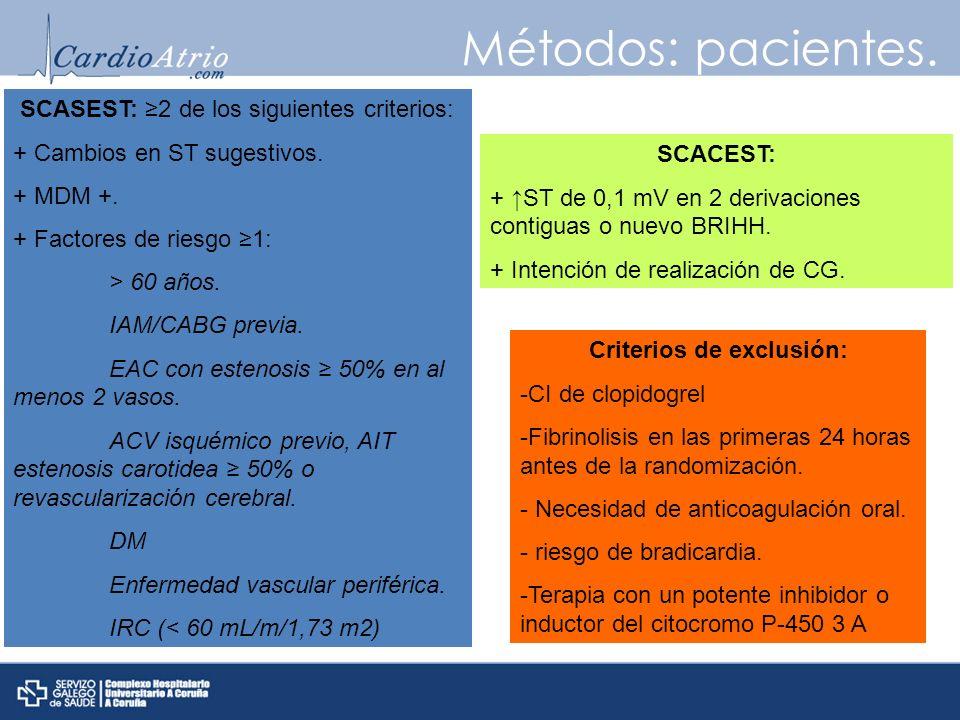 Métodos: pacientes. SCASEST: ≥2 de los siguientes criterios: