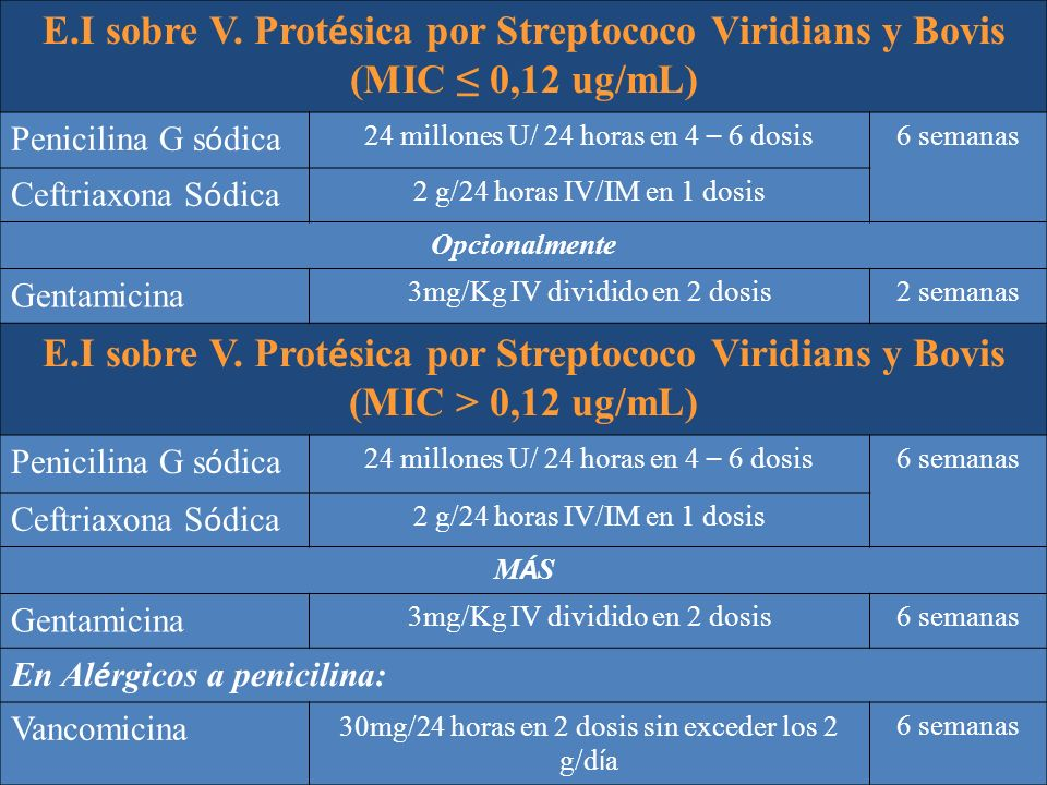 E.I sobre V. Protésica por Streptococo Viridians y Bovis (MIC ≤ 0,12 ug/mL)