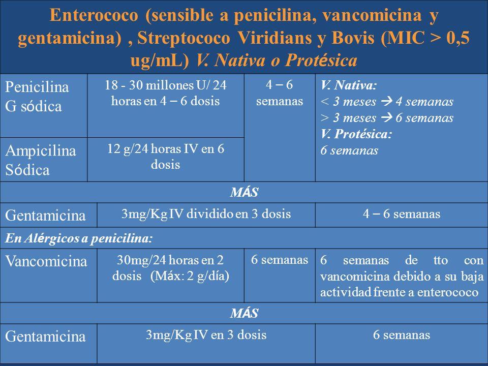 Enterococo (sensible a penicilina, vancomicina y gentamicina) , Streptococo Viridians y Bovis (MIC > 0,5 ug/mL) V. Nativa o Protésica