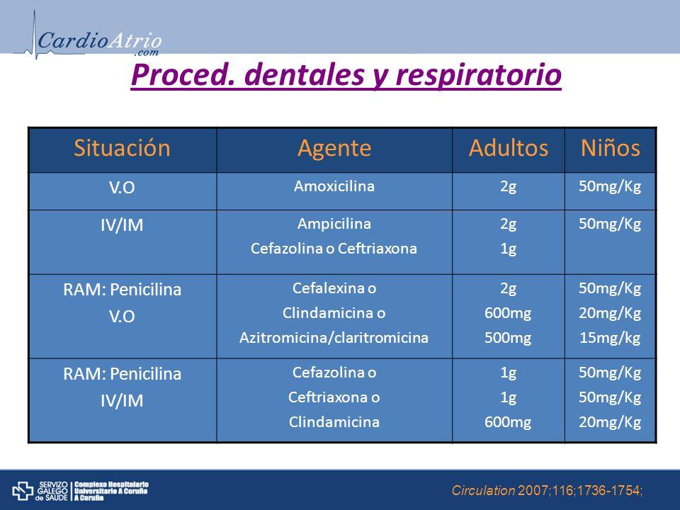 Proced. dentales y respiratorio