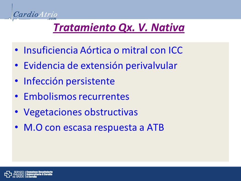 Tratamiento Qx. V. Nativa