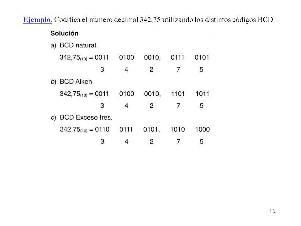 Ejemplo. Codifica el número decimal 342,75 utilizando los distintos códigos BCD.