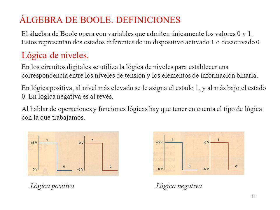 ÁLGEBRA DE BOOLE. DEFINICIONES