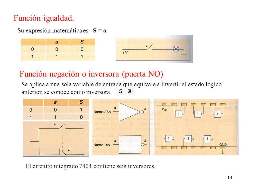 Circuito Integrado 7404 : Sistemas de numeraciÓn y cÓdigos ppt video online descargar