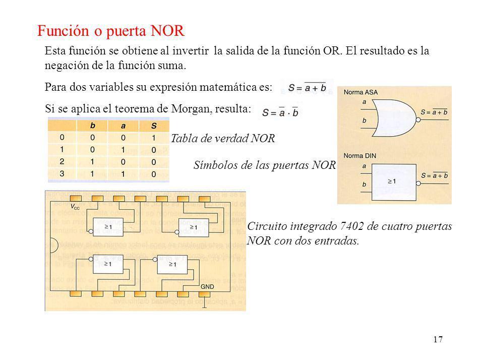 Función o puerta NOR Esta función se obtiene al invertir la salida de la función OR. El resultado es la negación de la función suma.