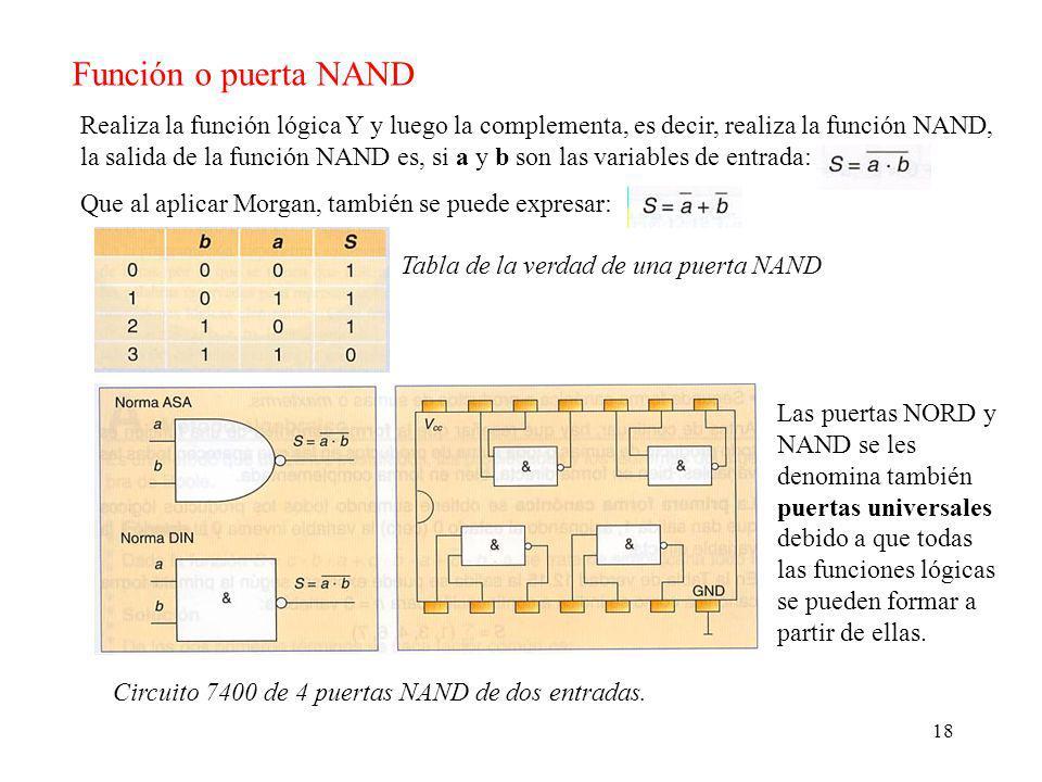 Función o puerta NAND