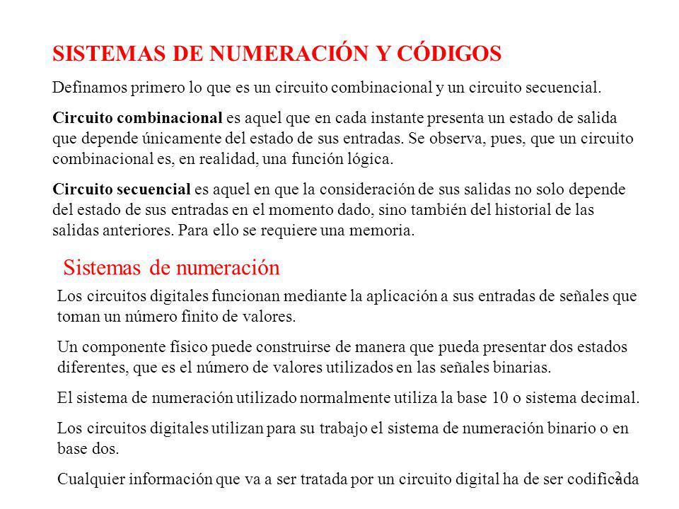 SISTEMAS DE NUMERACIÓN Y CÓDIGOS
