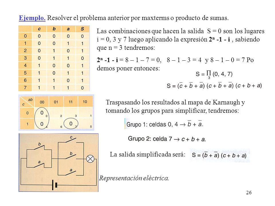 Ejemplo. Resolver el problema anterior por maxterms o producto de sumas.