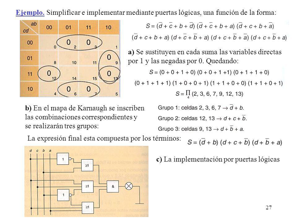 Ejemplo. Simplificar e implementar mediante puertas lógicas, una función de la forma: