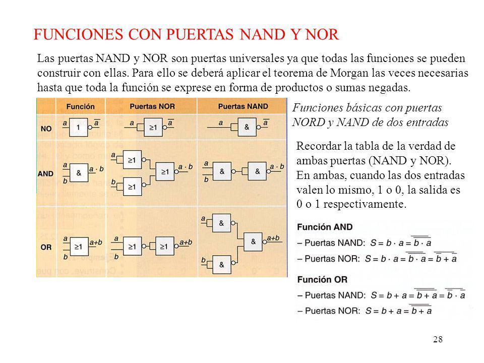 FUNCIONES CON PUERTAS NAND Y NOR