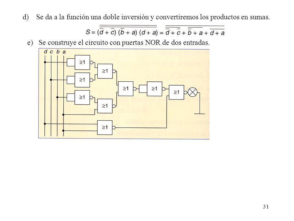 d) Se da a la función una doble inversión y convertiremos los productos en sumas.