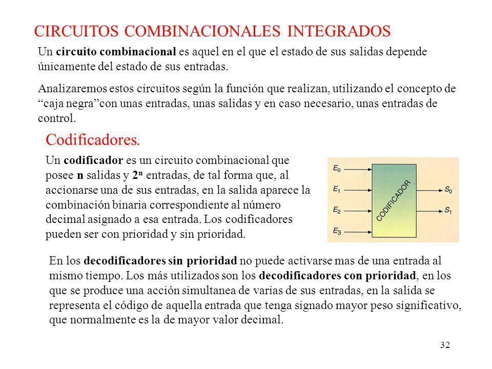 CIRCUITOS COMBINACIONALES INTEGRADOS