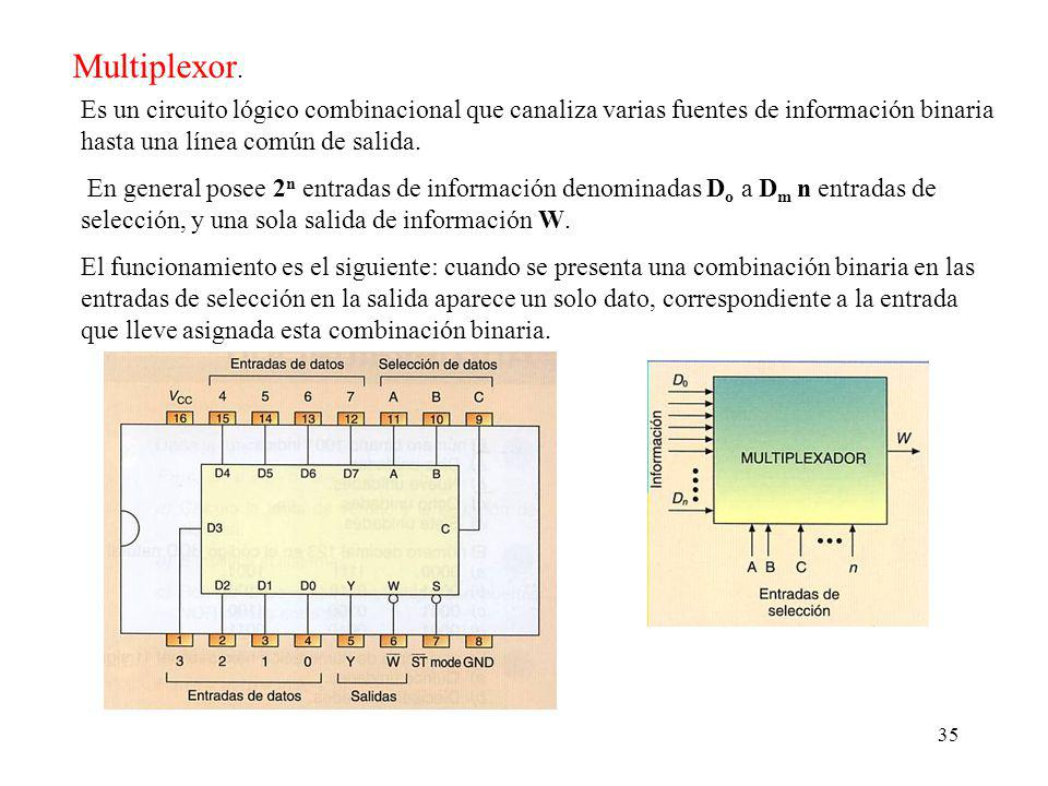 Multiplexor. Es un circuito lógico combinacional que canaliza varias fuentes de información binaria hasta una línea común de salida.