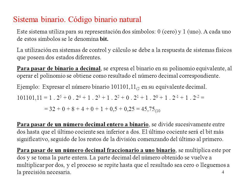 Sistema binario. Código binario natural