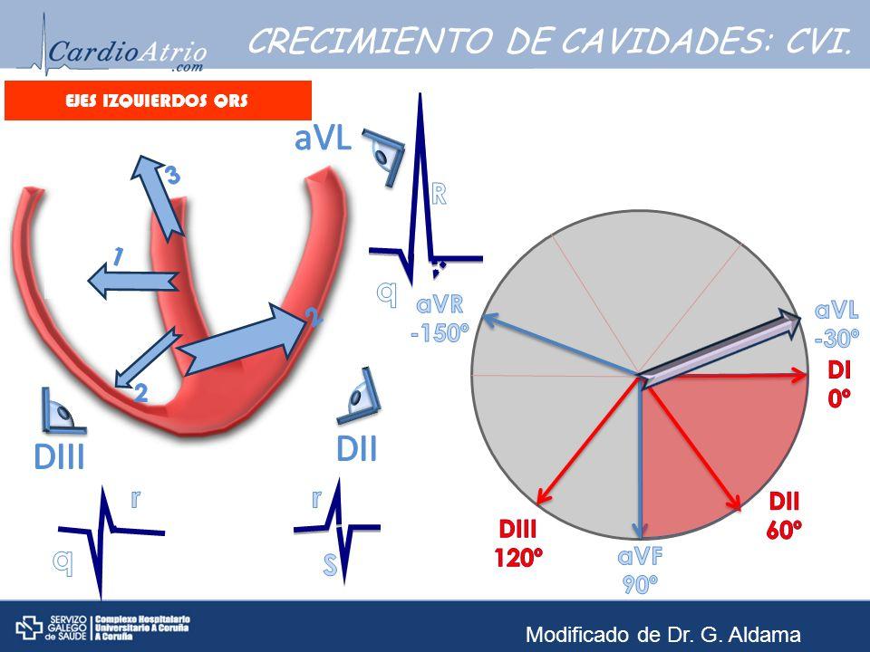 CRECIMIENTO DE CAVIDADES: CVI.