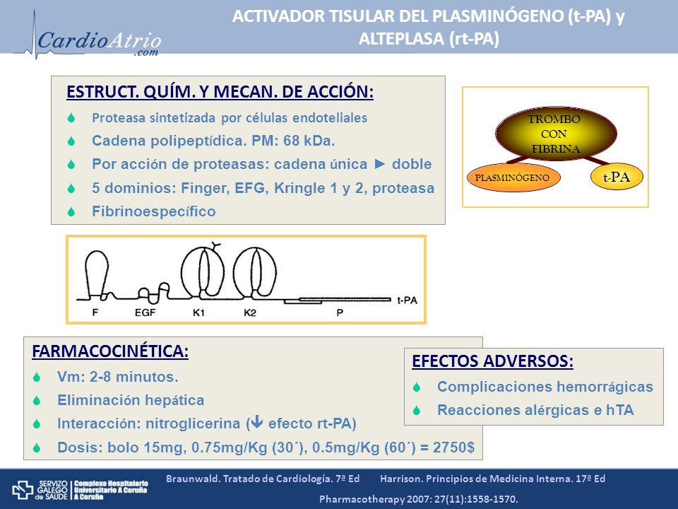 ACTIVADOR TISULAR DEL PLASMINÓGENO (t-PA) y ALTEPLASA (rt-PA)