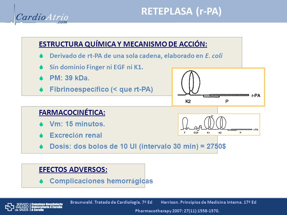 Pharmacotherapy 2007: 27(11):1558-1570.